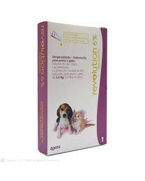 Antiparasitario REVOLUTION 6% para Perros y Gatos 2,5 kg